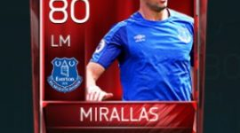 Kevin Mirallas 80 OVR Fifa Mobile Base Elite Player