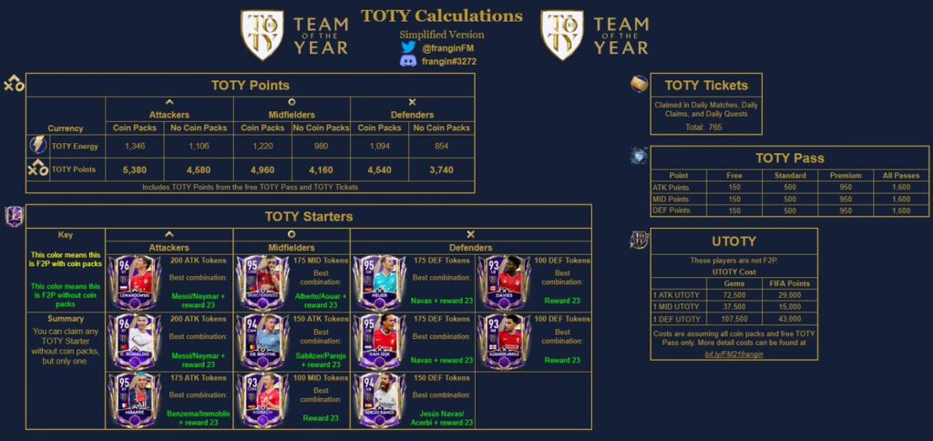 FIFA Mobile 21 TOTY Starter Math by Frangin